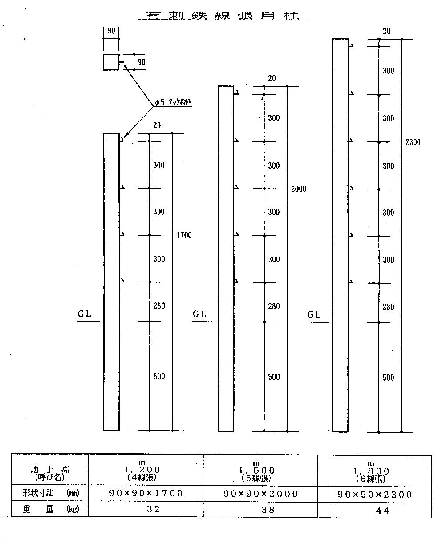 有刺鉄線張用柱 製品詳細図